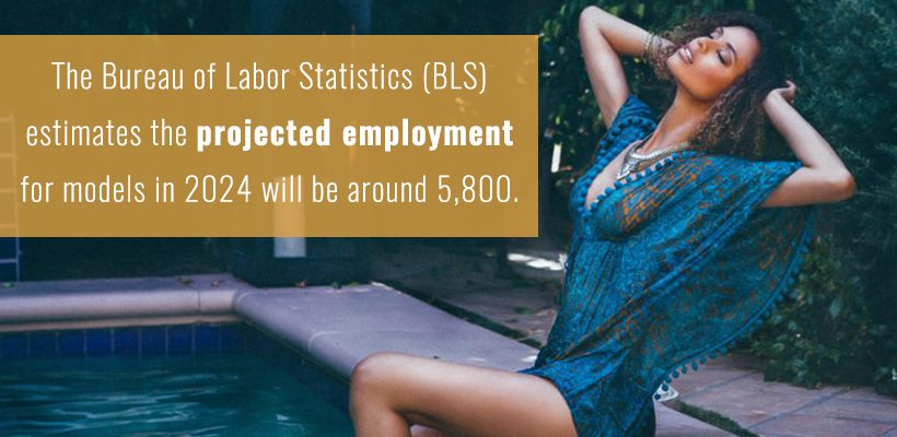 BLS estimates projected employment for models in 2024 will be 5800