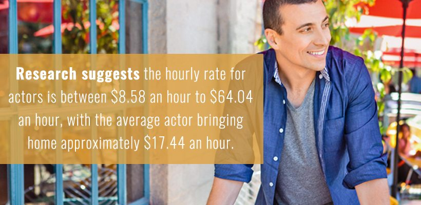The hourly wage for actors is 8.58-64.04 per hour